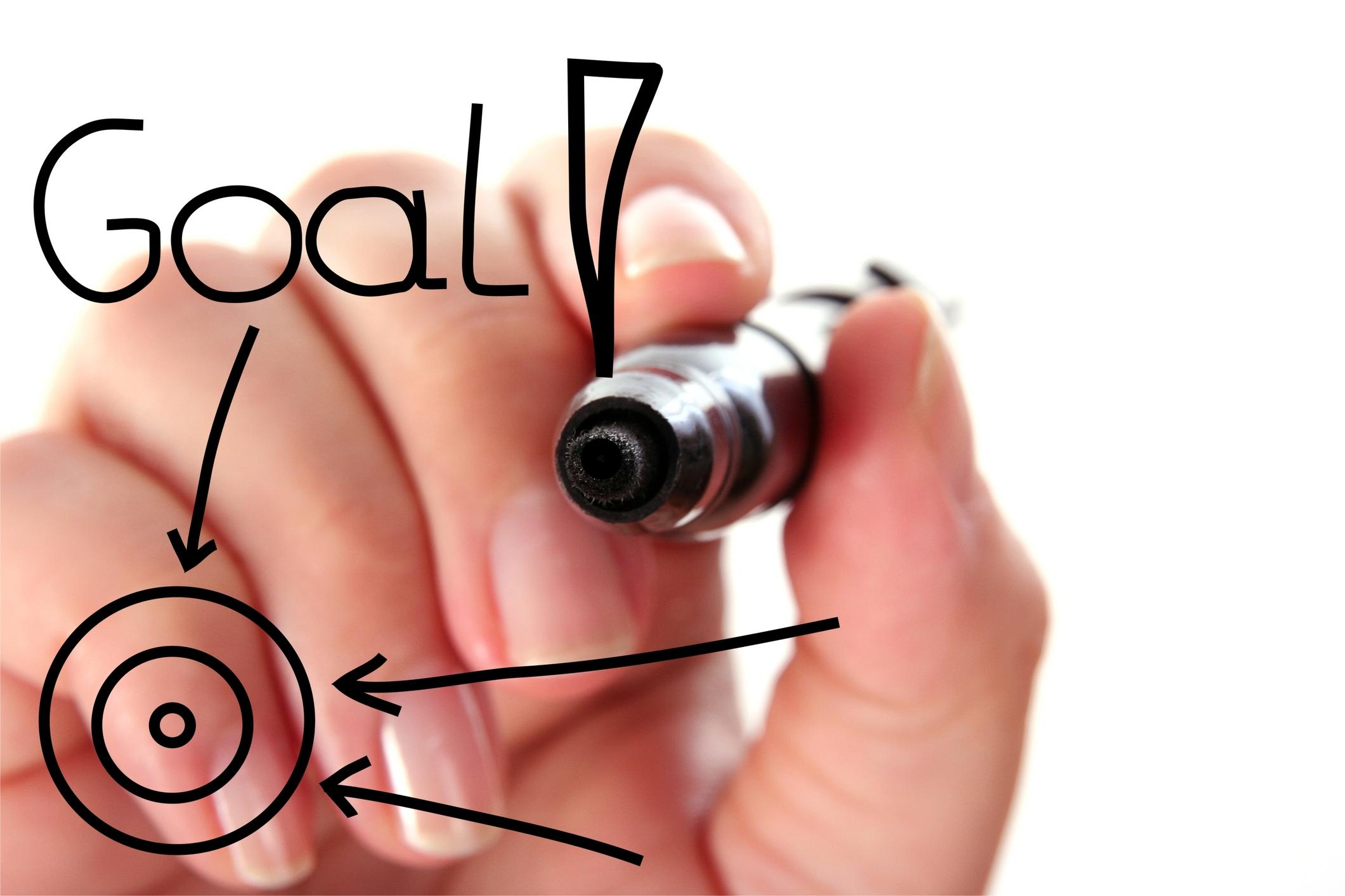 goal target AN org